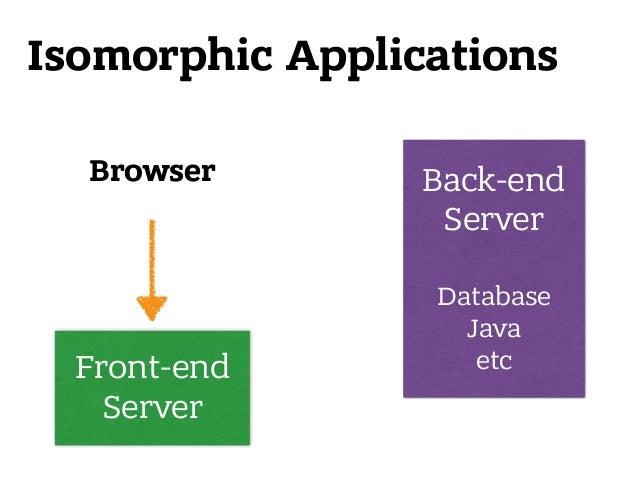 Browser Isomorphic Applications Front-end Server Back-end Server  Database Java etc