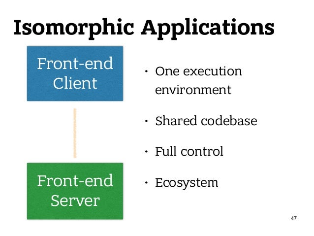 Front-end Client Isomorphic Applications Front-end Server • One execution environment • Shared codebase • Full control ...