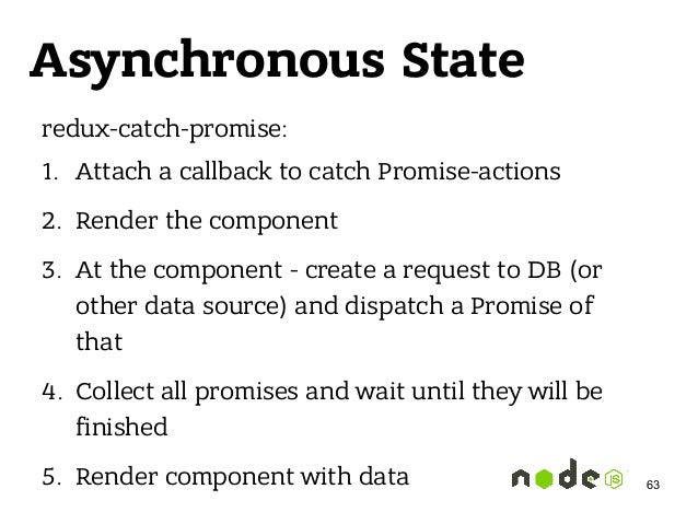 Asynchronous State redux-catch-promise: 1. Attach a callback to catch Promise-actions 2. Render the component 3. At the co...