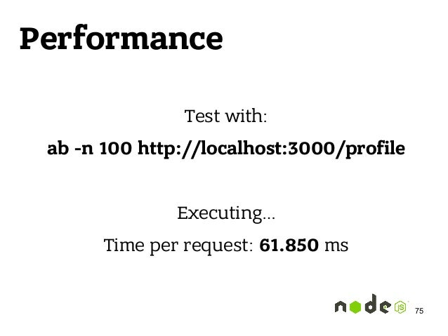 Performance Test with: ab -n 100 http://localhost:3000/profile Executing… Time per request: 61.850 ms 75