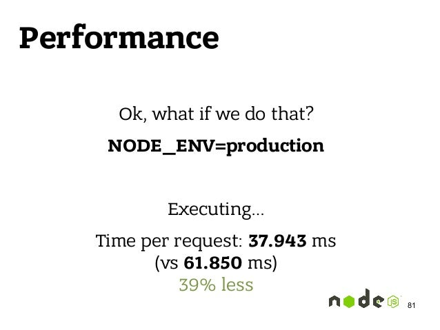 Performance Ok, what if we do that? NODE_ENV=production Executing… Time per request: 37.943 ms (vs 61.850 ms) 39% less 81