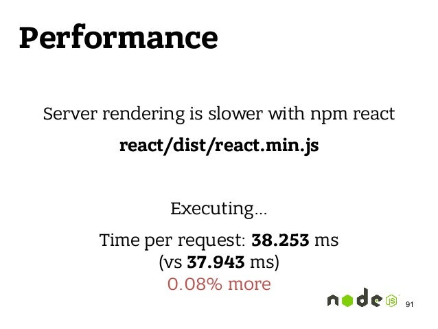 Performance Server rendering is slower with npm react react/dist/react.min.js Executing… Time per request: 38.253 ms (vs ...