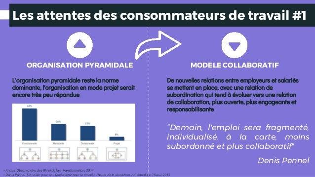 Les attentes des consommateurs de travail #1 > Arctus, Observatoire des RH et de la e-transformation, 2014 > Denis Pennel,...