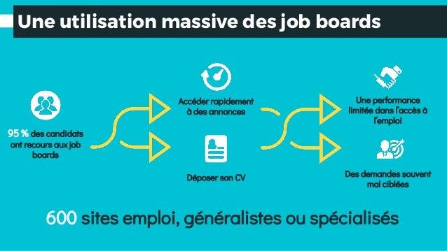 Une utilisation massive des job boards 95 % des candidats ont recours aux job boards 600 sites emploi, généralistes ou spé...