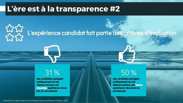 L'ère est à la transparence #2 > Talent Board, North American Candidate Experience Research Report, 2015 L'expérience cand...