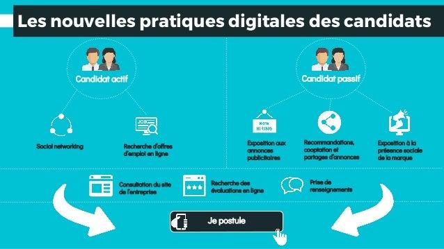 Les nouvelles pratiques digitales des candidats Candidat actif Recherche d'offres d'emploi en ligne Social networking Cons...