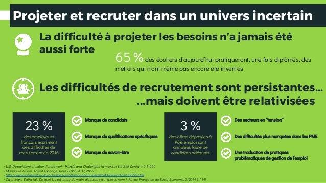 Projeter et recruter dans un univers incertain Les difficultés de recrutement sont persistantes… ...mais doivent être rela...