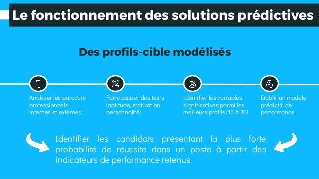 Le fonctionnement des solutions prédictives Des profils-cible modélisés Analyser les parcours professionnels internes et e...
