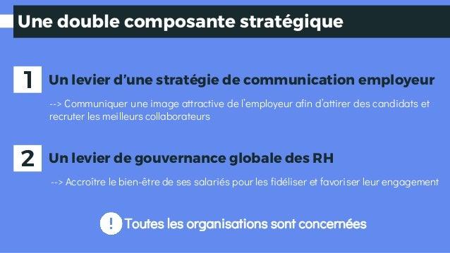 Une double composante stratégique Un levier d'une stratégie de communication employeur --> Communiquer une image attractiv...