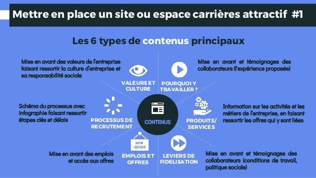 LEVIERS DE FIDELISATION Mettre en place un site ou espace carrières attractif #1 Les 6 types de contenus principaux Mise e...