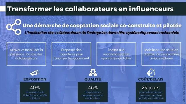 Transformer les collaborateurs en influenceurs L'implication des collaborateurs de l'entreprise devra être systématiquemen...