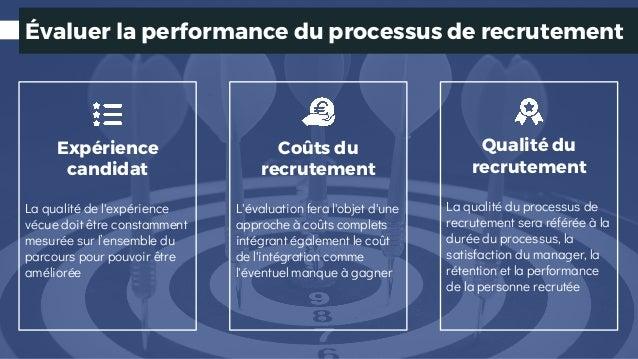 Évaluer la performance du processus de recrutement Qualité du recrutement La qualité du processus de recrutement sera réfé...