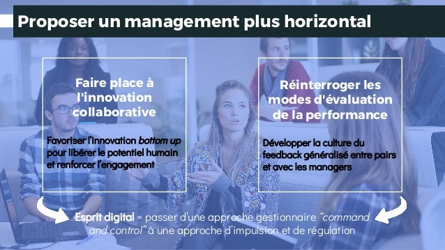 Proposer un management plus horizontal Faire place à l'innovation collaborative Favoriser l'innovation bottom up pour libé...