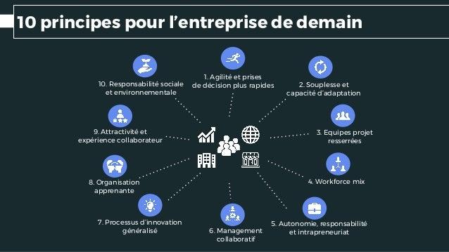 10 principes pour l'entreprise de demain 2. Souplesse et capacité d'adaptation 1. Agilité et prises de décision plus rapid...