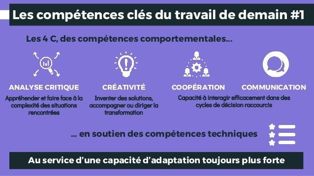 Les compétences clés du travail de demain #1 CRÉATIVITÉ Inventer des solutions, accompagner ou diriger la transformation C...