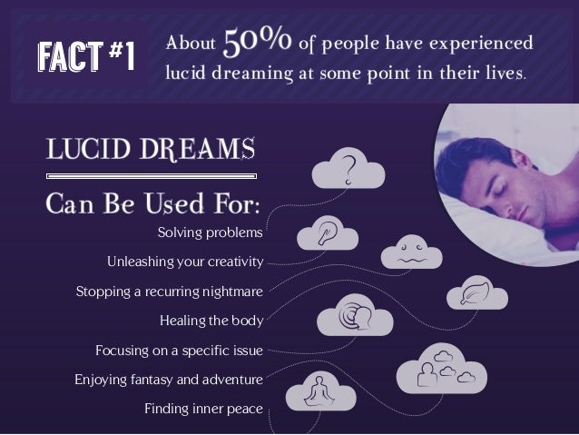What Can I Do In A Lucid Dream