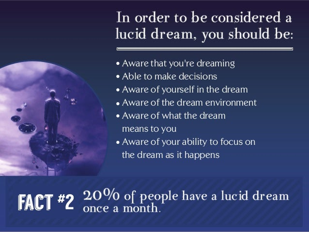 Do What A Lucid I Dream In Can