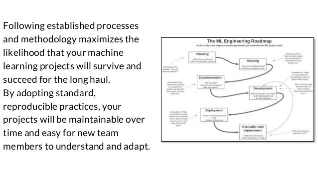 Machine Learning Engineering in Action Slide 2