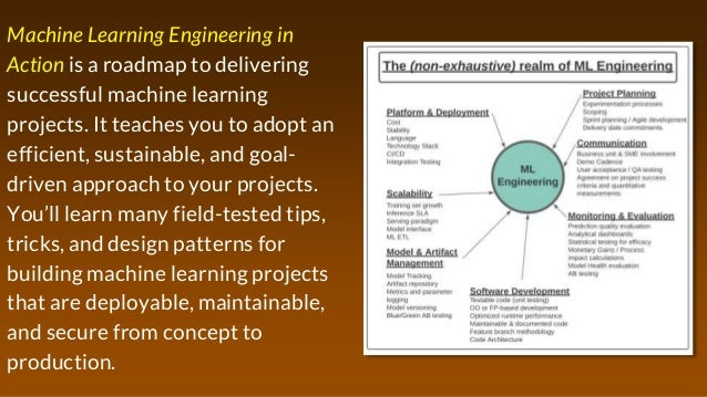 Machine Learning Engineering in Action Slide 3