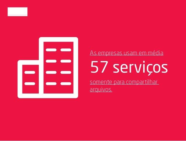 57 serviços somente para compartilhar arquivos. As empresas usam em média