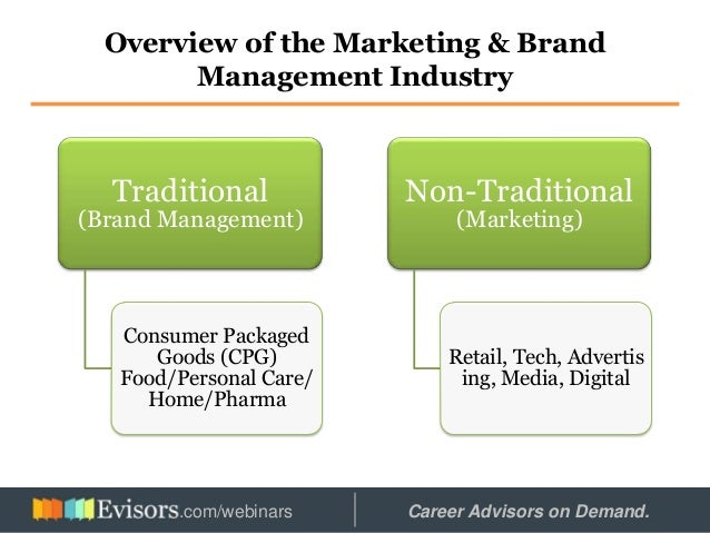 Modern Day Mad Men: Careers in Brand Management