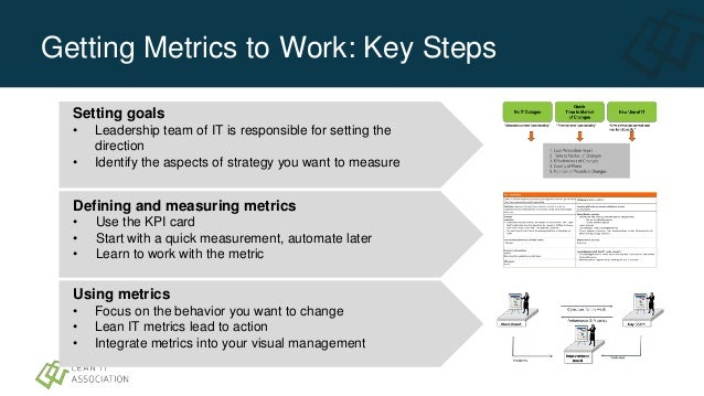 measuring success in the lean it world