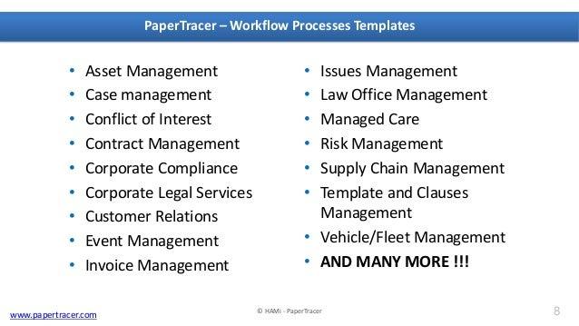 Best Contract Management Software | Document Management | PaperTracer
