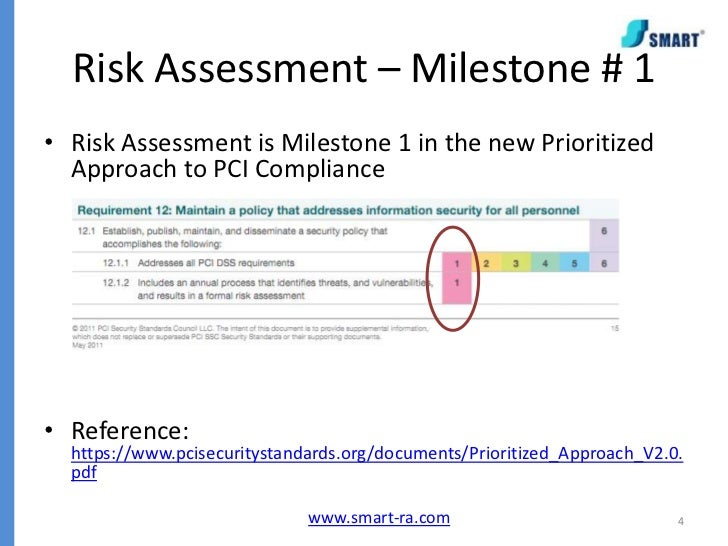 PCI Risk Assessment