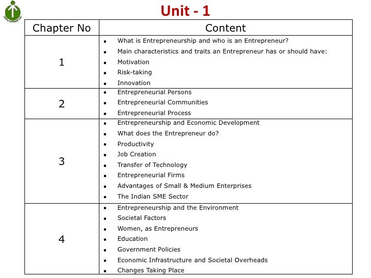Unit - 1Chapter No                              Content             What is Entrepreneurship and who is an Entrepreneur?  ...