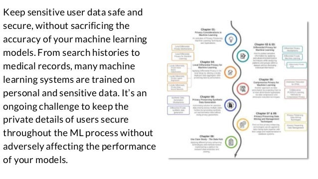 Privacy-Preserving Machine Learning: secure user data without sacrificing model accuracy Slide 2