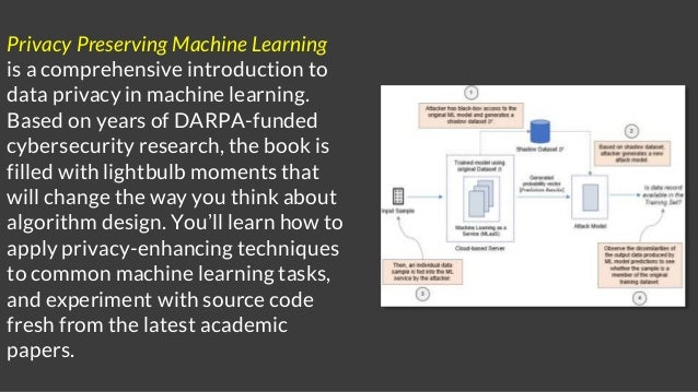 Privacy-Preserving Machine Learning: secure user data without sacrificing model accuracy Slide 3