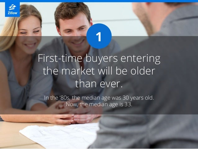 Zillow's 6 Real Estate Predictions for 2016 Slide 3