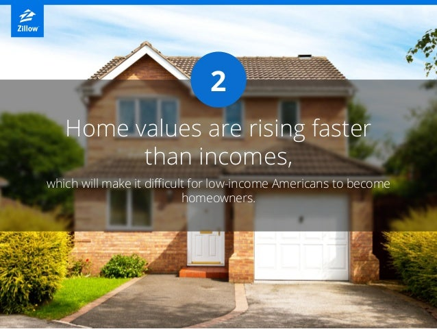 2 which will make it difficult for low-income Americans to become homeowners. Home values are rising faster than incomes,