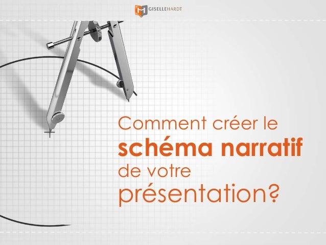 Comment créer le schéma narratif de votre présentation?