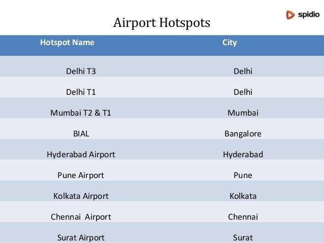 Retail and QSRs Hotspot Name City Tata Star Bucks Fort (Mumbai) Mumbai Tata Starbucks Limited, Select City Walk,Delhi Delh...