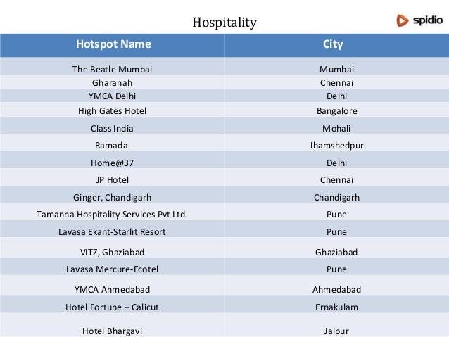 Education Hotspots Hotspot Name City Tata Management Training Centre Pune Bluebells School International New Delhi GMR Var...