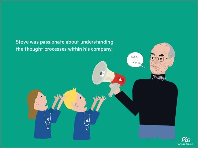 Steve was passionate about understanding the thought processes within his company. !  www.piethis.com
