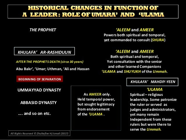 THE PROPHETTHE PROPHET 'ALEEM and AMEER Powers both spiritual and temporal, yet commanded to consult (SHURA) KHULAFA' AR-R...