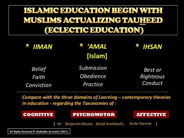 IIMANIIMAN BeliefBelief FaithFaith ConvictionConviction ''AMALAMAL [Islam][Islam] SubmissionSubmission ObedienceObedience ...