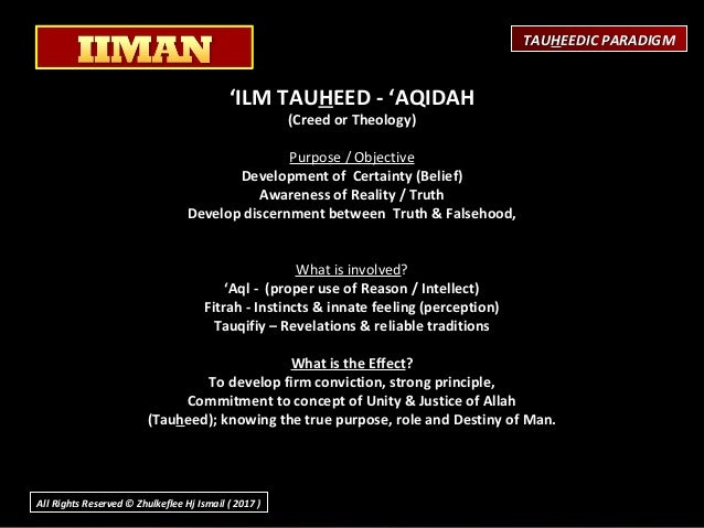 'ILM TAUHEED - 'AQIDAH (Creed or Theology)  Purpose/Objective Development of Certainty (Belief) Awareness of Reality / ...