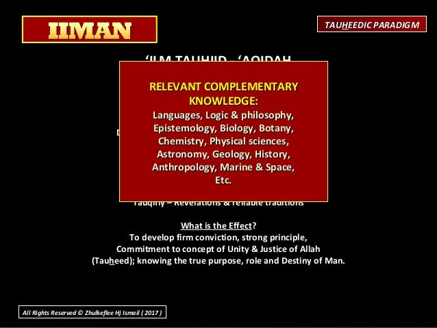 'ILM TAUHIID - 'AQIDAH (Creed or Theology)  Purpose/Objective Development of Certainty (Belief) Awareness of Reality / ...