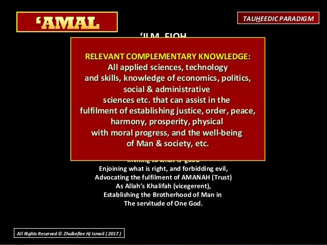 'ILM FIQH (Practical Laws for life; Learning of the Shari'ah)  Purpose/Objective Development of Correct Practices; Subm...