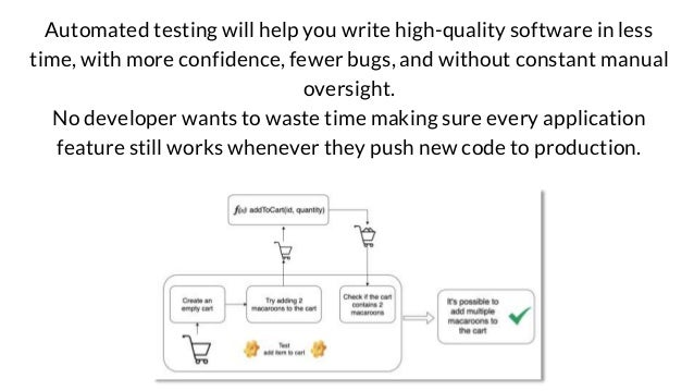 Testing JavaScript Applications: the guide to automated JavaScript testing Slide 2