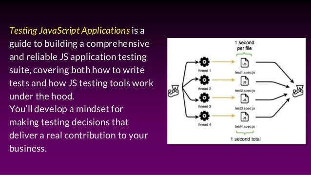 Testing JavaScript Applications: the guide to automated JavaScript testing Slide 3