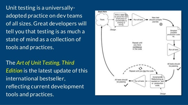 Unit testing is a universally- adopted practice on dev teams of all sizes. Great developers will tell you that testing is ...