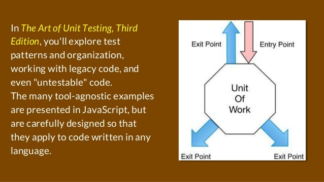 In The Art of Unit Testing, Third Edition, you'll explore test patterns and organization, working with legacy code, and ev...