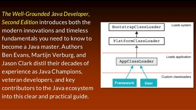 The Well-Grounded Java Developer, Second Edition Slide 3