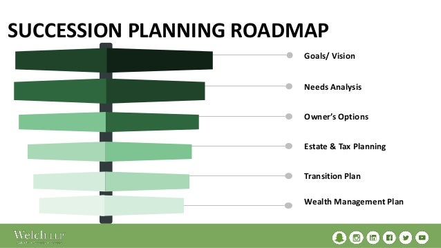 The Business Owners Roadmap to Succession Planning