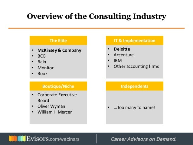 Deloitte Consulting LLP