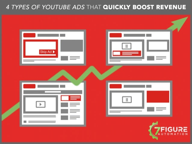 YouTube	   ads	   are	   THE	   most	    powerful	   type	   of	   advertising.